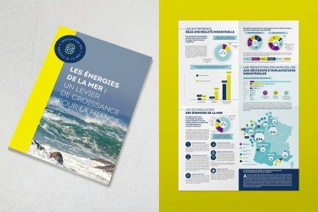 Plaquette et poster pour l'Observatoire de énergies de la mer