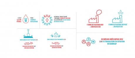 DEs infographies didactiques